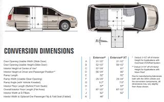 interior width of dodge grand caravan Dodge Grand Caravan Dimensions  Grand caravan, Caravan interior