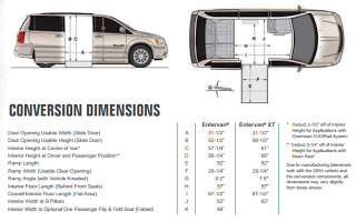 Dodge Grand Caravan Dimensions
