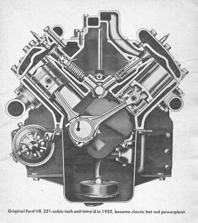 ford v8 flatheads pinterest ford engine and cars rh pinterest co uk Panhead Engine Diagram Diesel Engine Diagram