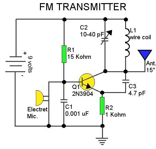Fm Radio Receiver Circuit Diagram | Fmtransmitter Circuit Is A Low Power Fm Radio Transmitter That
