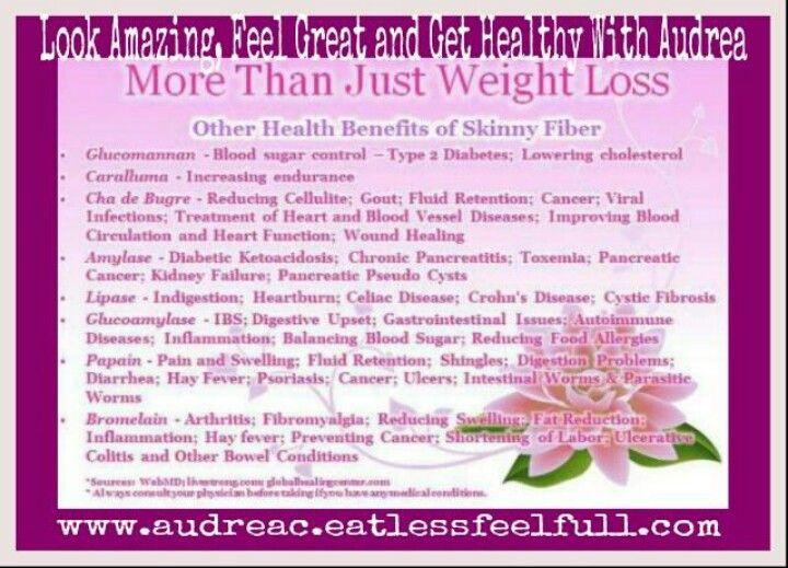 Weight loss pills guaranteed photo 5