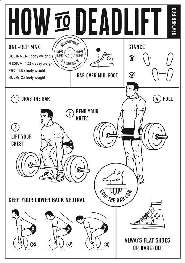 Here Is How To Master Deadlift The King Of All Muscle Building Exercises Want Gain