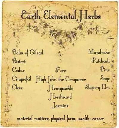 Earth Elemental Herbs