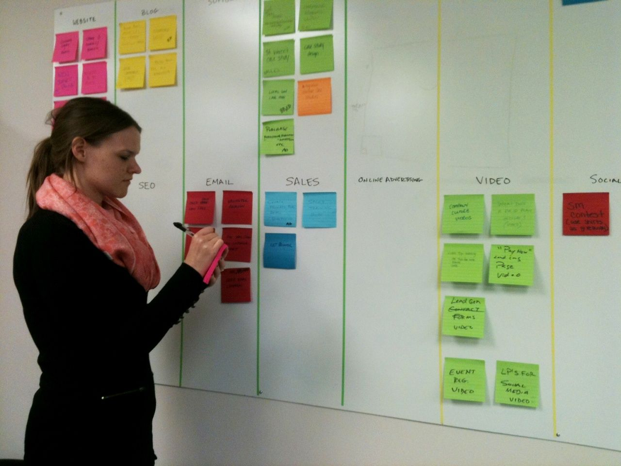 The Weekly Scrum: It's How We Roll (out projects | Project ...