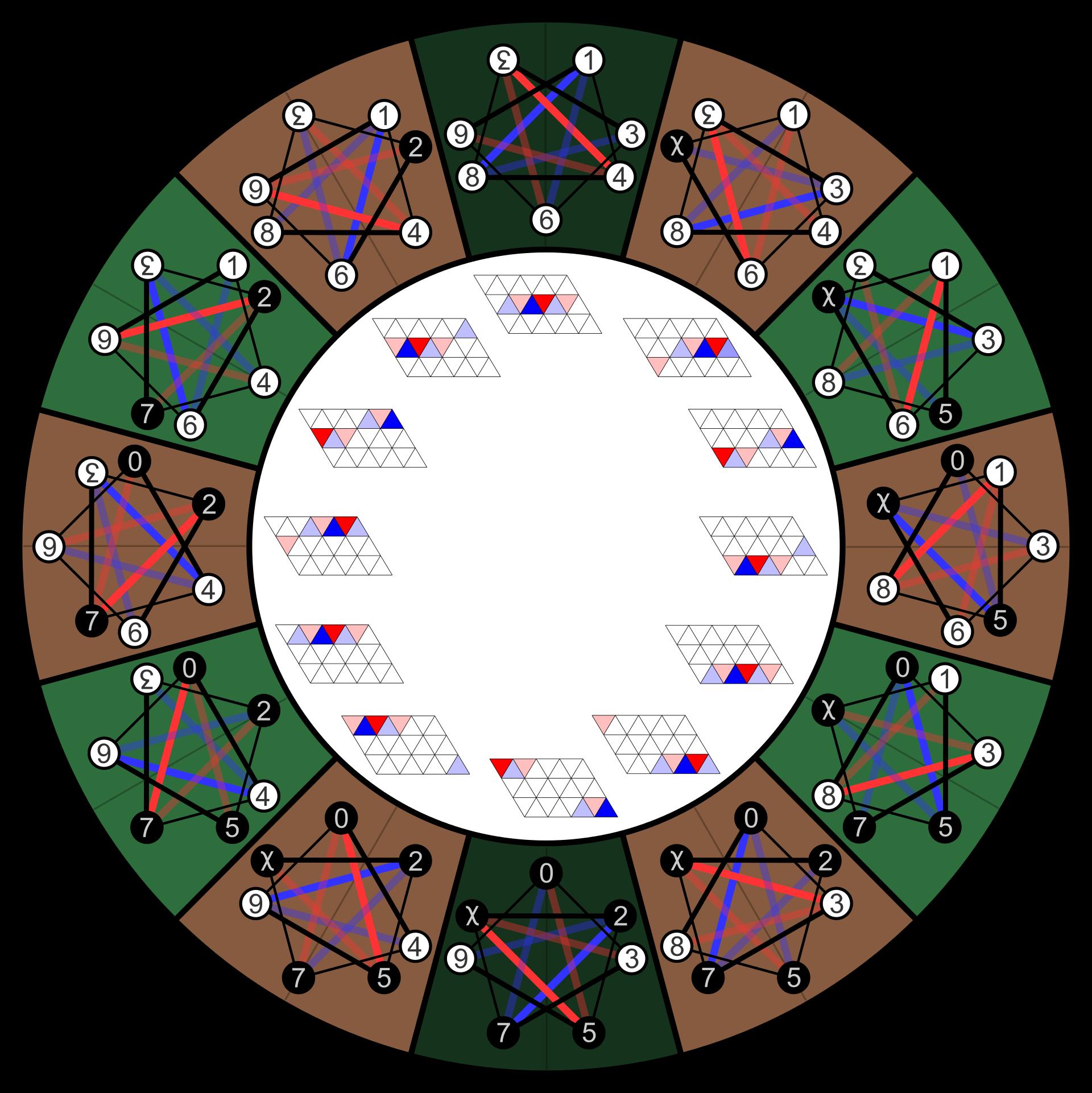 Category:Tonnetz - Wikimedia Commons