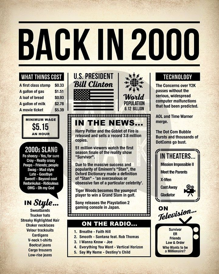 Back In 2000 Newspaper Poster PRINTABLE Born in 2000