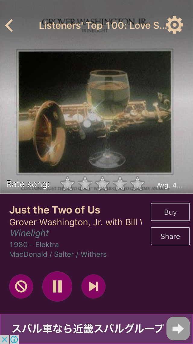 Just The Two Of Us By Grover Washington Jr With Bill