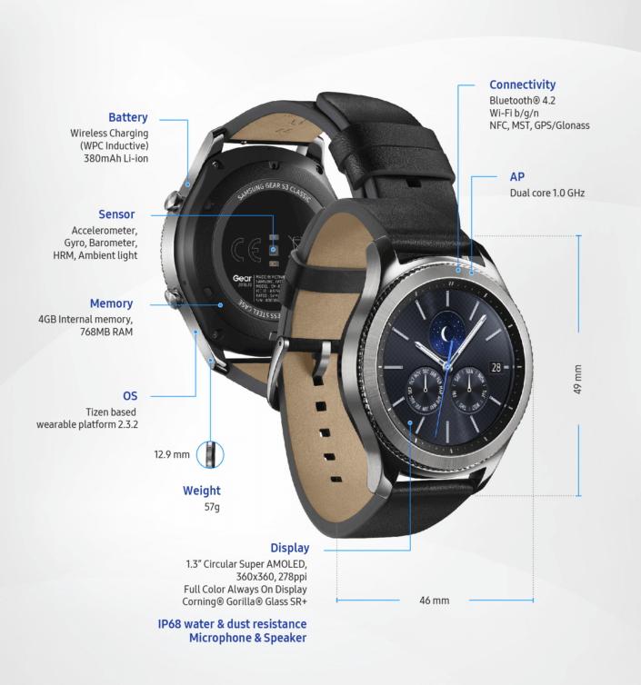 Specs Samsung Gear S3 Classic Gear S3 Frontier Samsung Gear Samsung Gear S Smart Watch