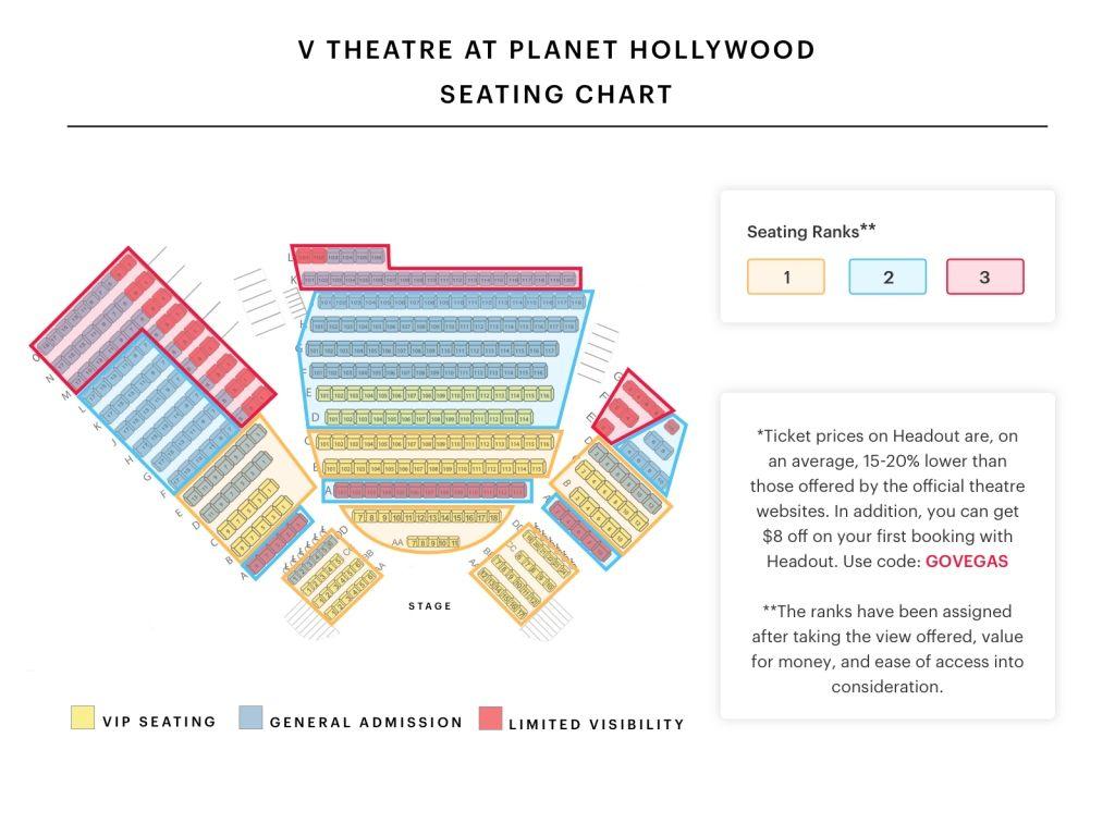 Saxe Theater Di 2020