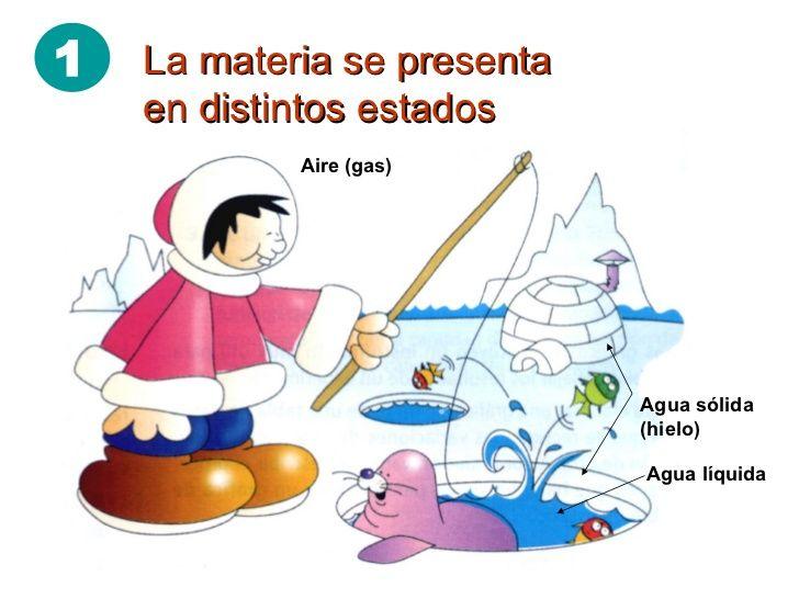 La materia se presenta en distintos estados Agua sólida (hielo) Agua ...