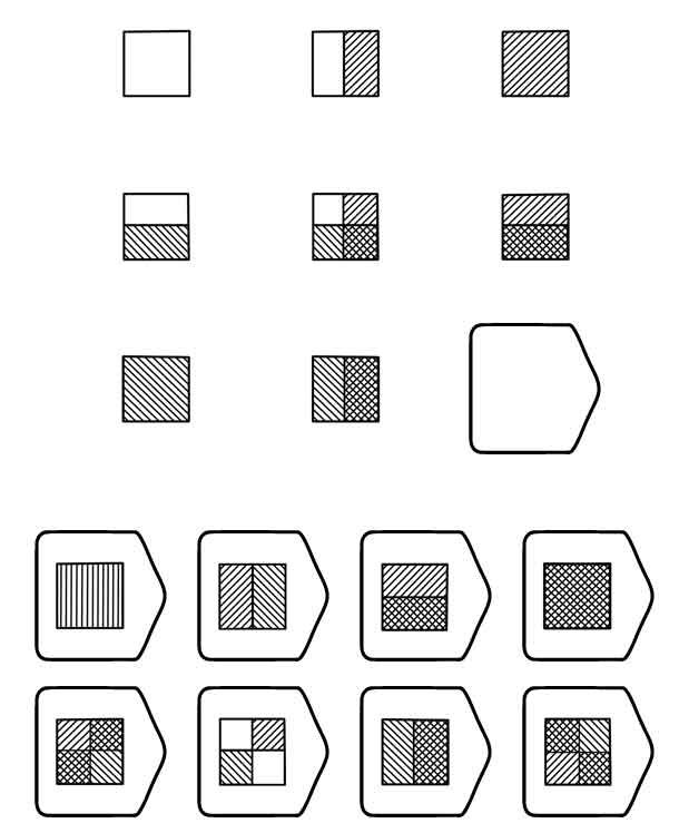 Iq Test Raven S Progressive Matrices Okul 1 Sinif Sinif