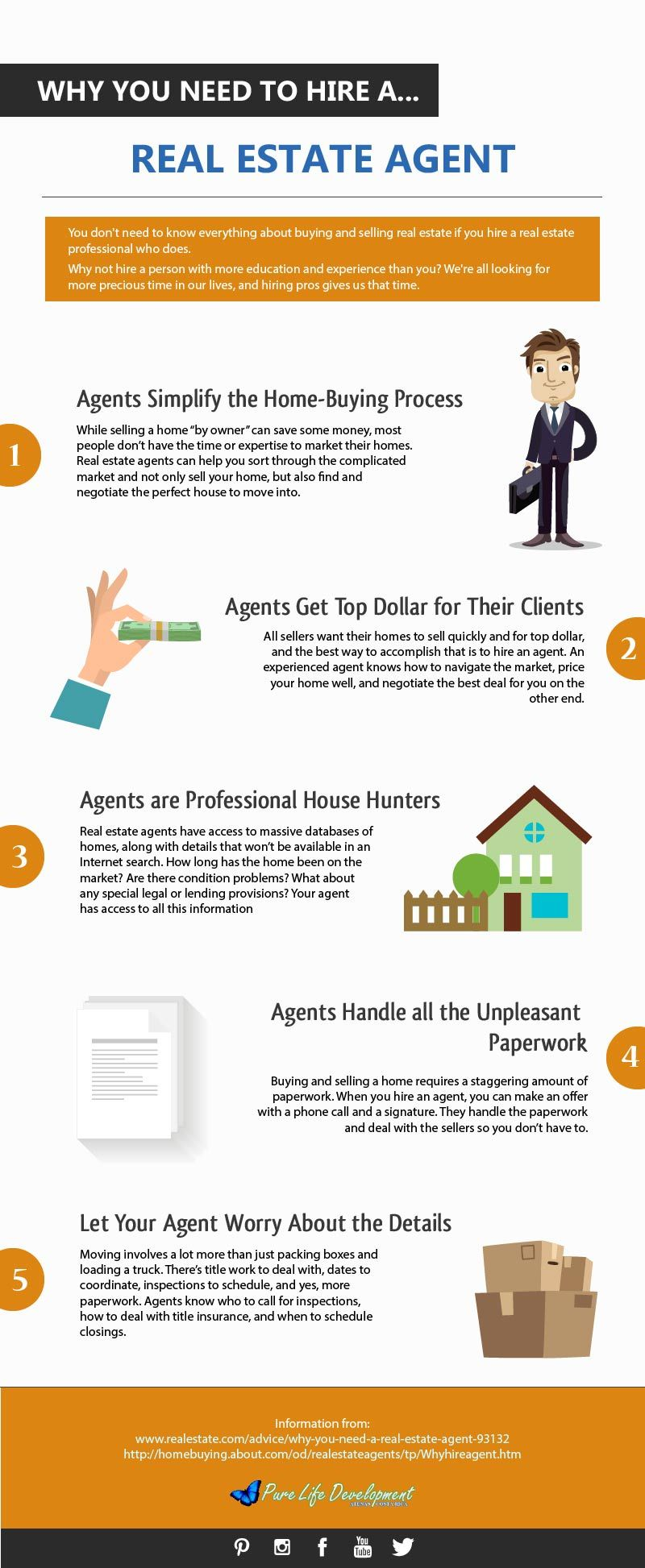 Our New Infographic Why You Need To Hire A Real Estate Agent