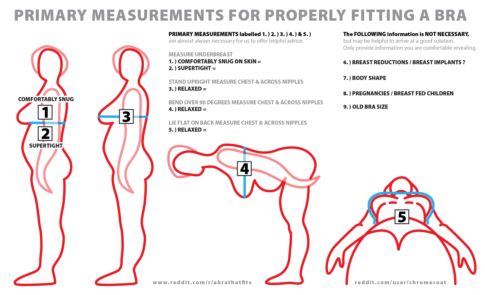 719eacbca1f Imgur  The most awesome images on the Internet. Bra Measuring
