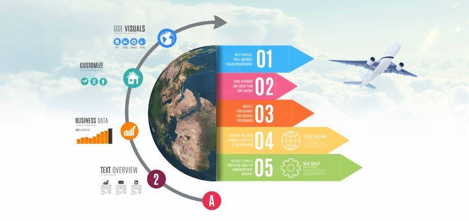 International Business Presentation Template  Sharetemplates