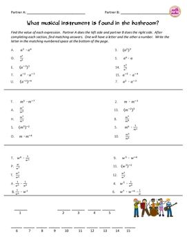 Simplifying Exponential Expressions Laws Of Exponents Partner Activity Simplifying Rational Expressions Simplifying Algebraic Expressions Exponents