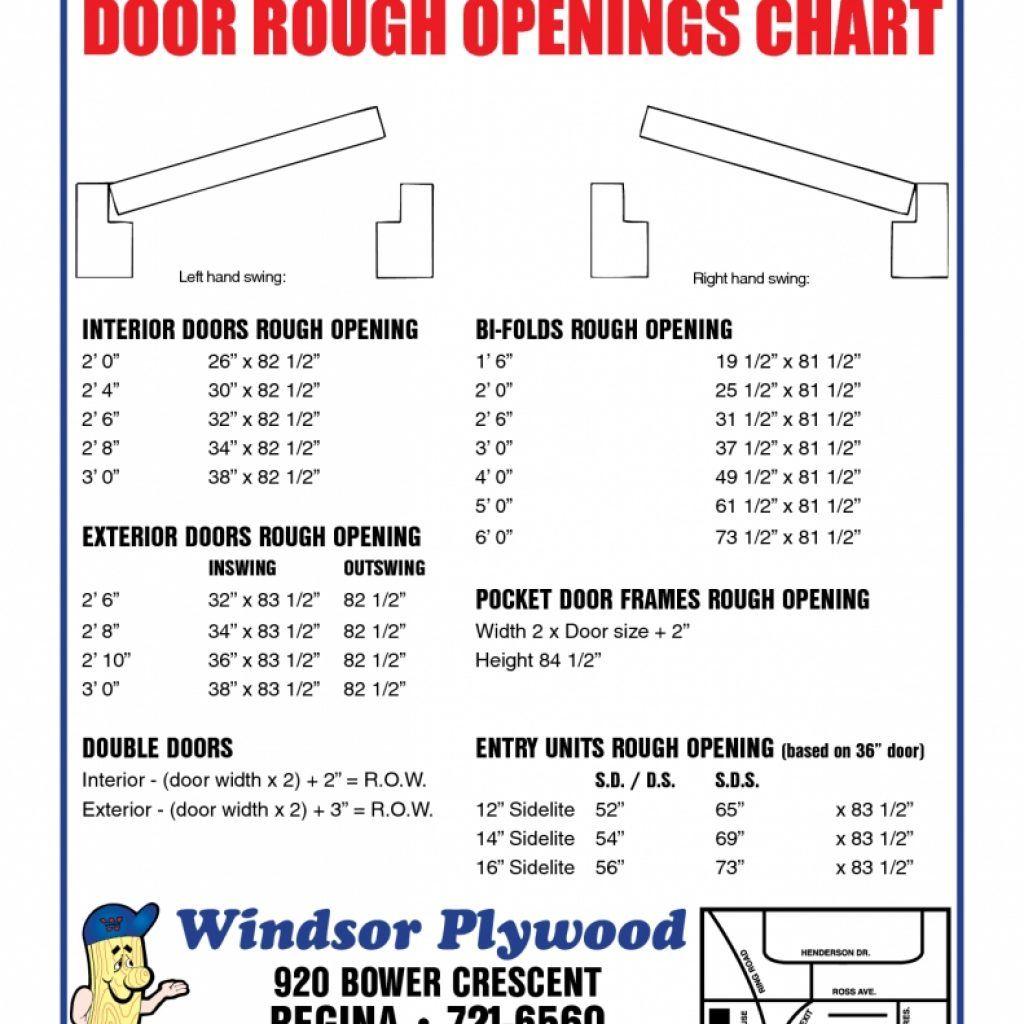 Good Framing Exterior Doors Rough Opening
