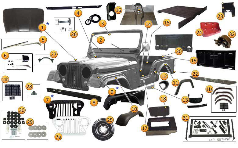 1952-1975 Jeep CJ5, CJ6, & M38A1 Body Parts   Morris 4x4 Center ...