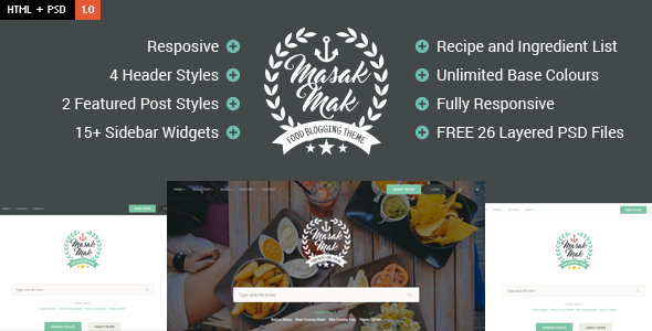 Food recipe html template masakmak food recipe html template forumfinder Choice Image