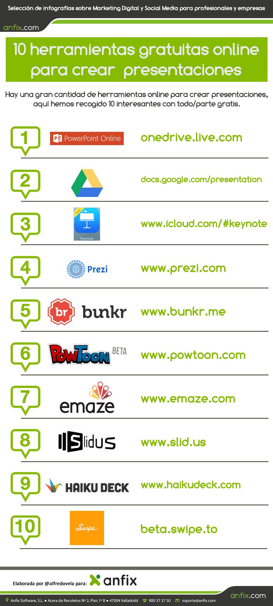 10 Herramientas Online Gratuitas Para Crear Presentaciones Infografia Infographic Marketing Crear Presentaciones Educacion Y Infografia