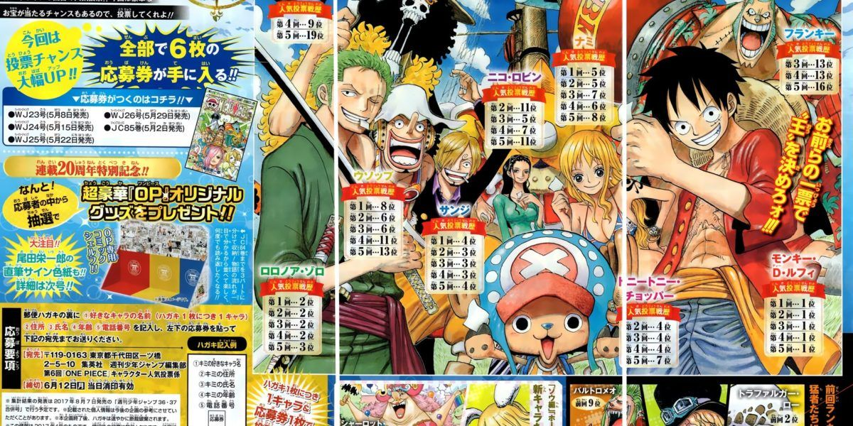 One Piece Chapter 943 plot, spoilers and review | One ...