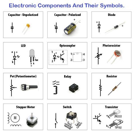Electronic Components And Their Symbols Symbol Pinterest