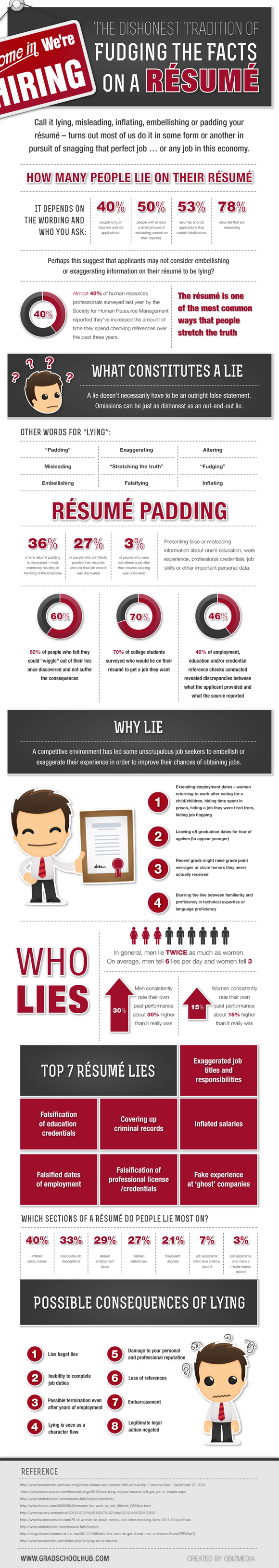 fudging facts on a resume infographic