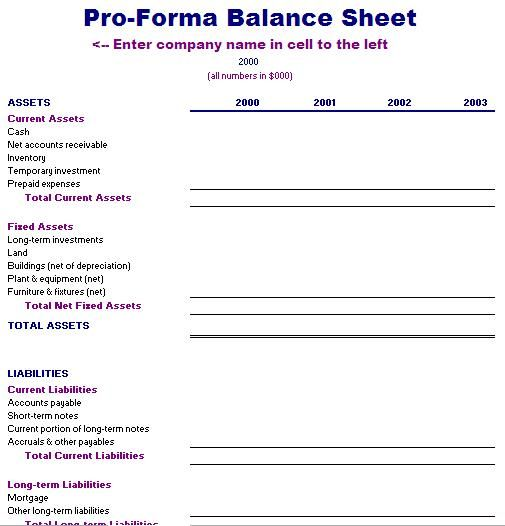 Pro Forma Balance Sheet Template Accounting Forms