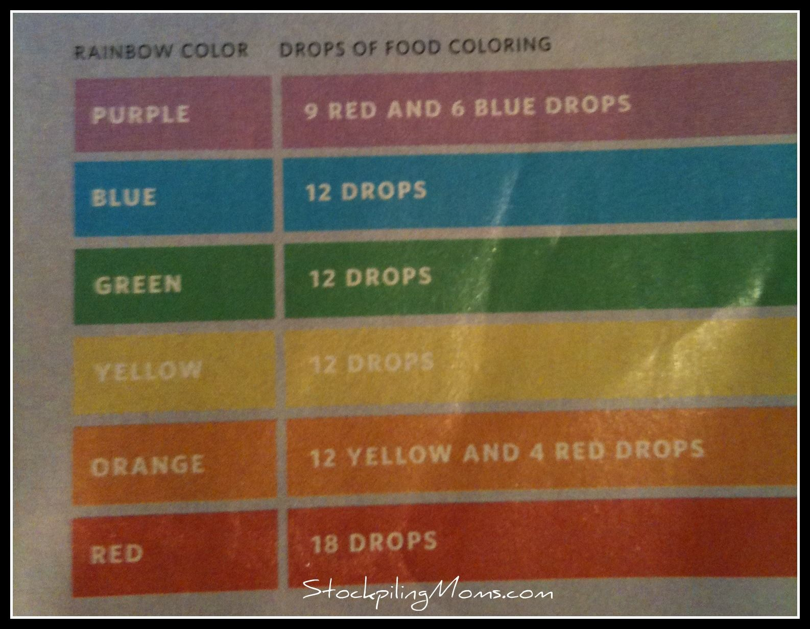Rainbow Cupcakes Food Coloring Chart