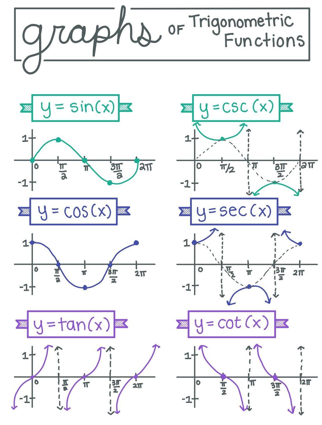 Pin On Math Notes Handwriting