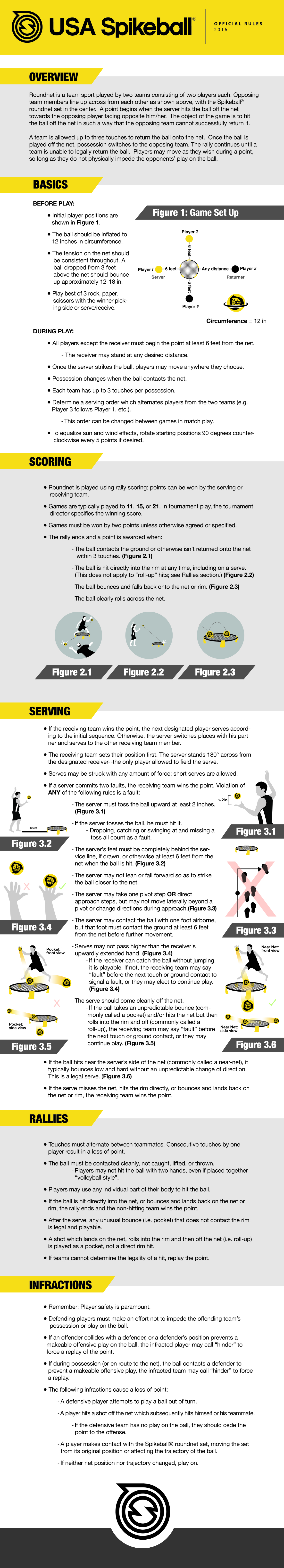 Rule Infographic 2016 Final 01 Physical Education