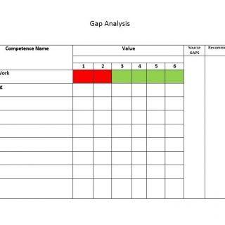 40 Gap Analysis Templates Exmaples Word Excel Pdf Analysis