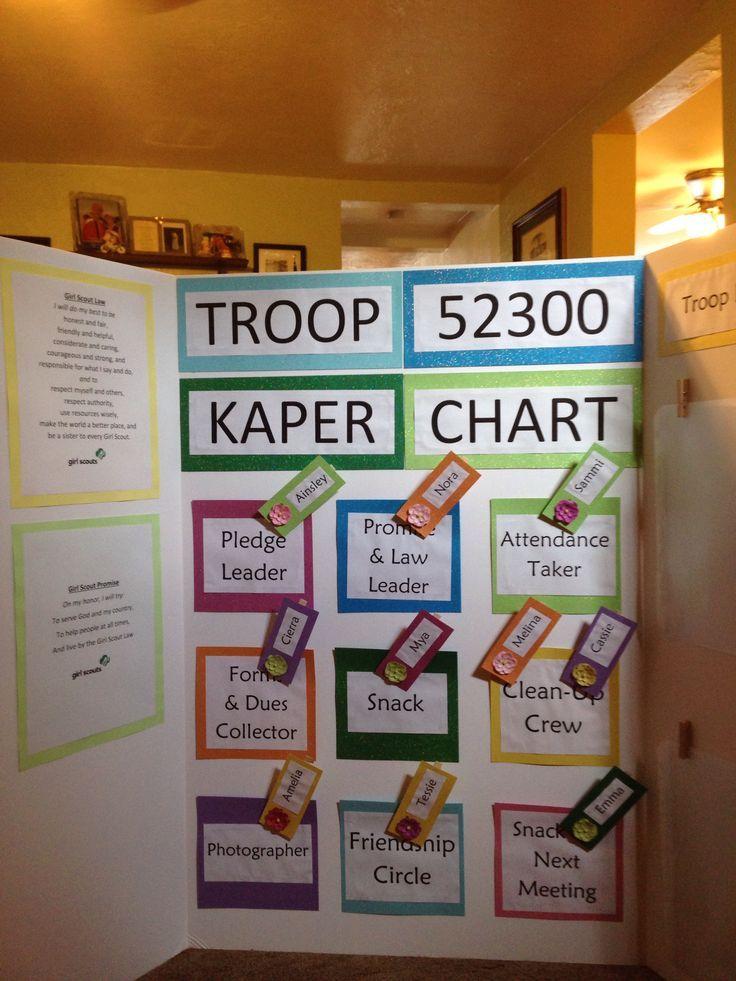 Image result for brownie kaper chart template printable also girl rh pinterest