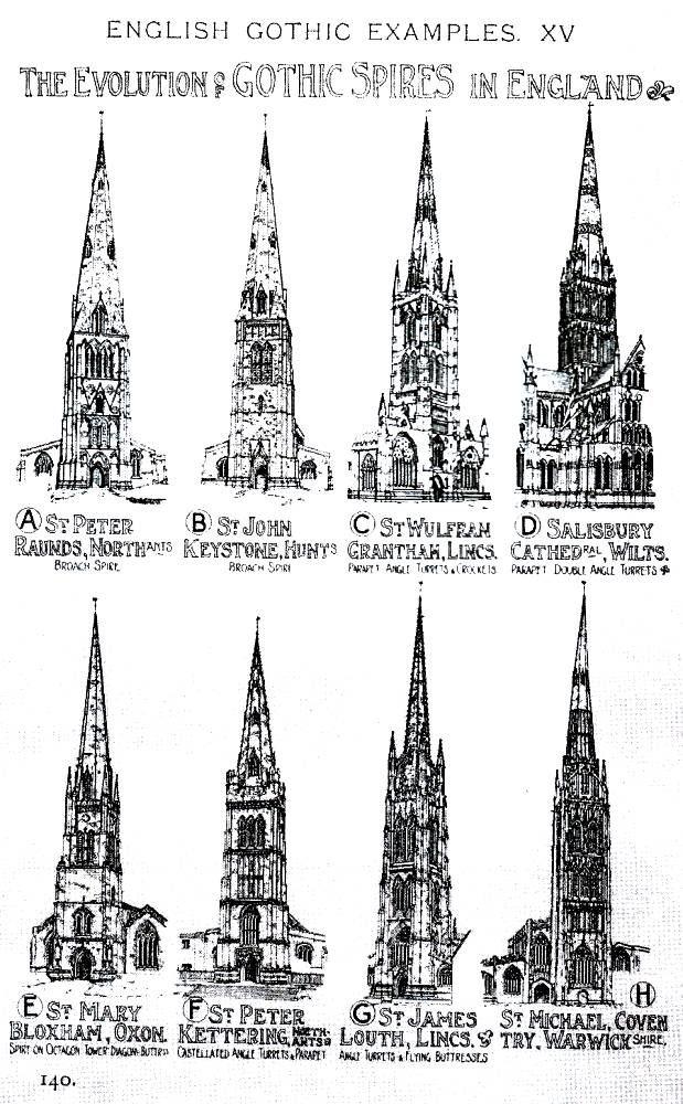 Gothic Spires Renaissance Architecture European Architecture Gothic Cathedrals