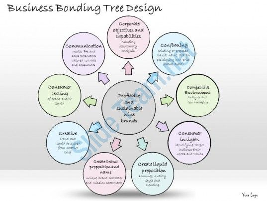 0314 business ppt diagram business bonding tree design powerpoint - tree diagram template