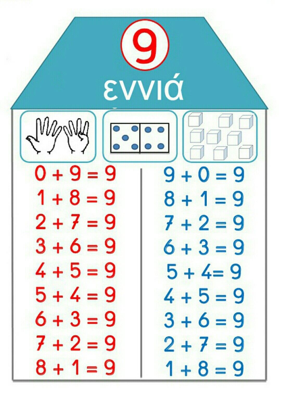 Pin By Salariu Oana On A Dhmotikoy Math For Kids Math Expressions Teaching Math [ 1518 x 1080 Pixel ]