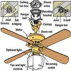 With Better Shipment Facilities Customers Can Now Order Hunter Ceiling Fan Parts And Receive Delivery An Ceiling Fan Home Improvement Ceiling Fan Installation