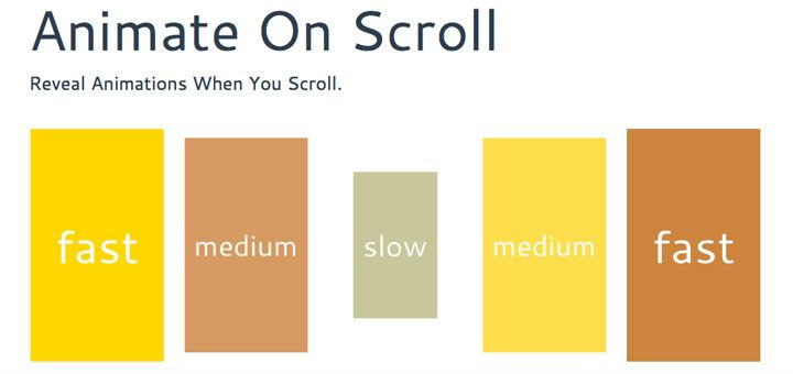 30 jQuery Plugins For Scrolling Effects With CSS Animation | effects