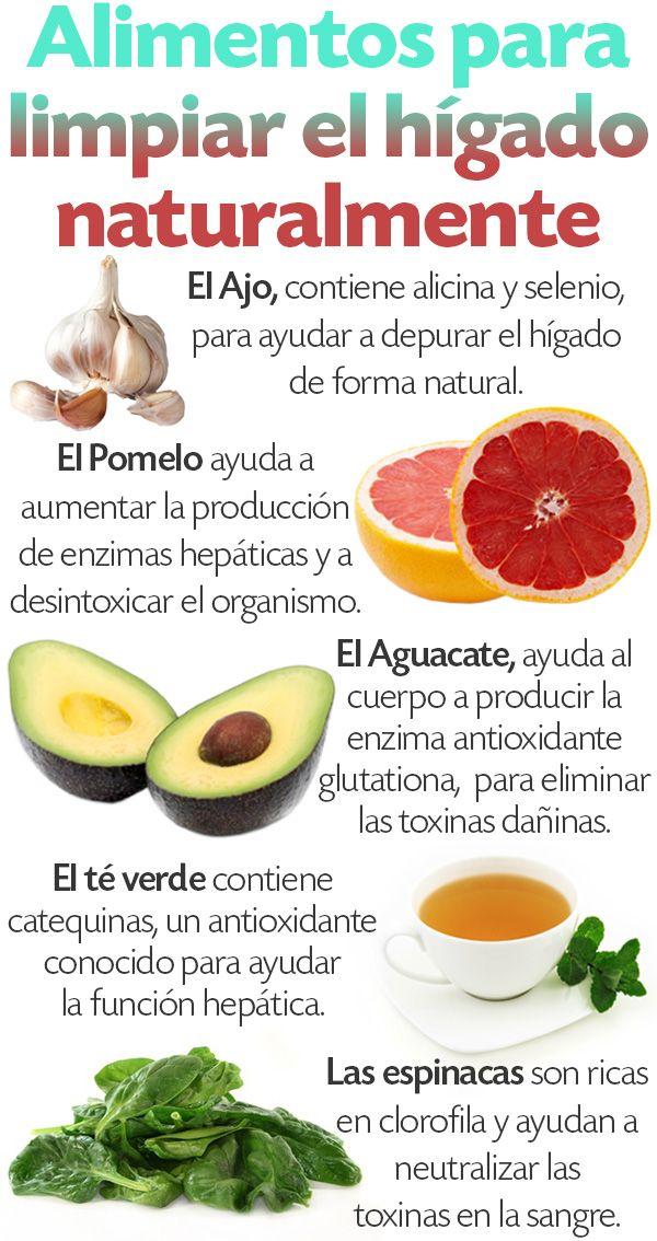 Alimentos para limpiar el higado y bajar de peso