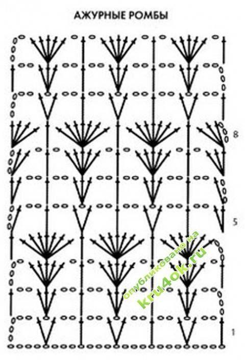 Bufanda blanca 2 | Crochet Scarves & Shawls | Pinterest | Patrones ...