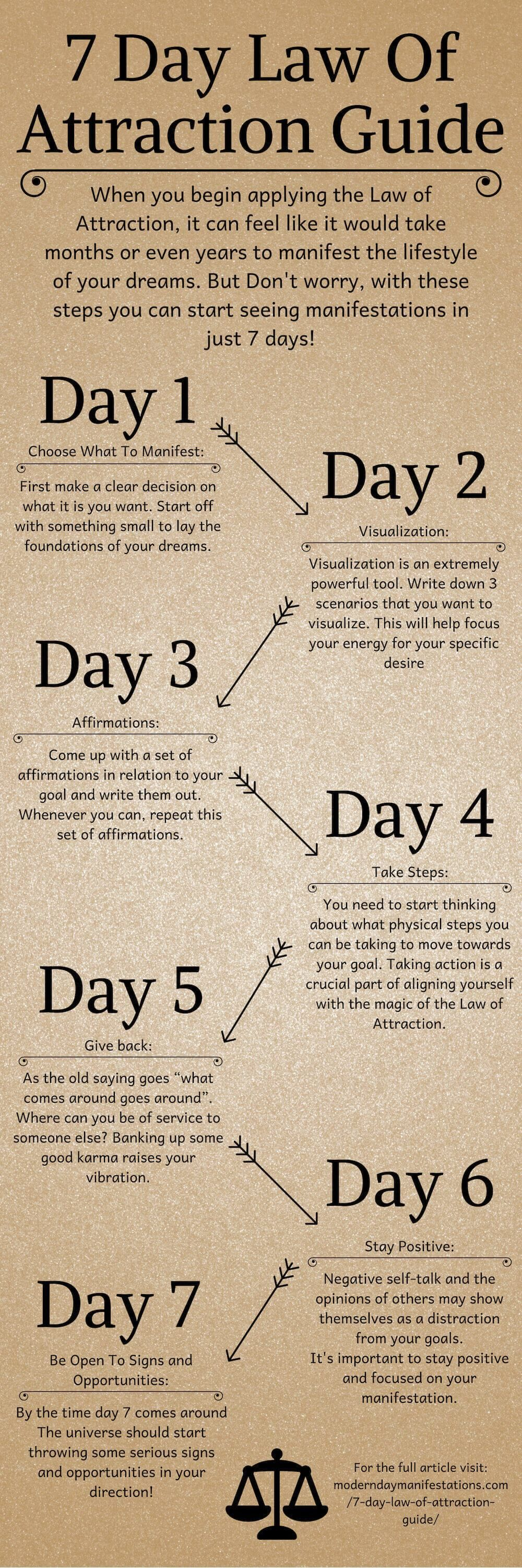 6 Day Law Of Attraction Guide  Modern Day Manifestations  Law of