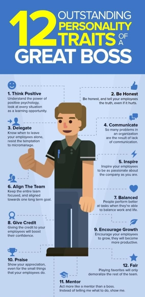 Great Boss Posters to post Pinterest - characteristics of great employees