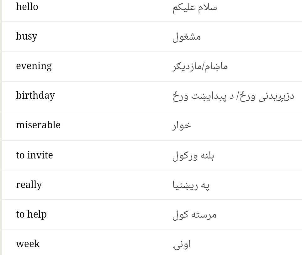 Pashto language | Pashto | Language, Arabic language, Alphabet
