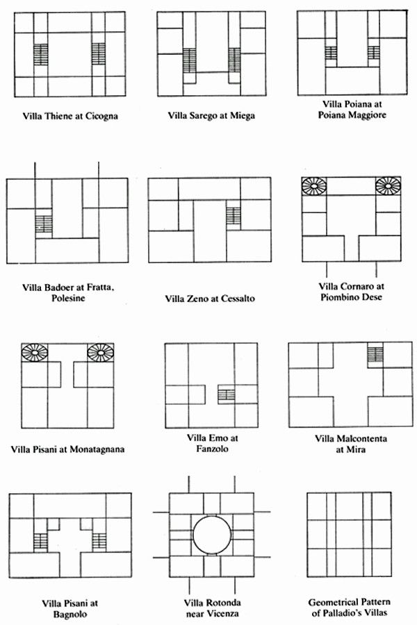 house designdiagram, from palladio to kahn - part 2 – small