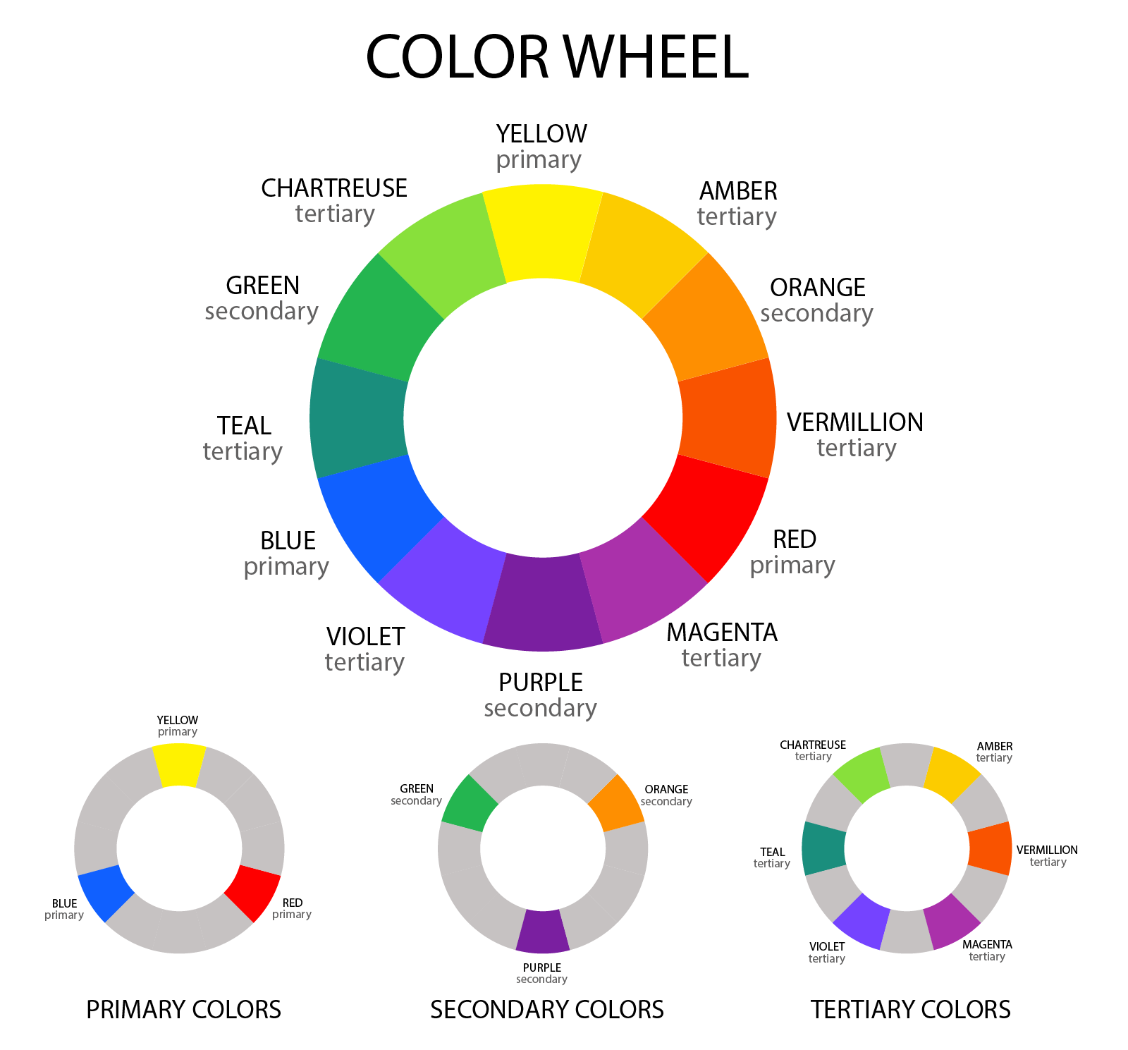 Color Wheel The Secrets Of Color Theory And Complementary Colors In 2020 Color Wheel Colour Wheel Theory Color Wheel Art Projects