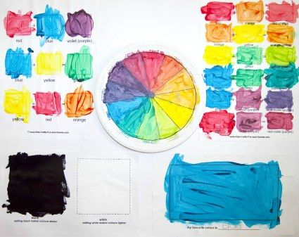How kids can make their own colour wheel and colour chart A fun - color wheel chart