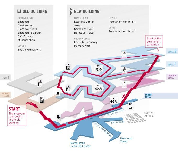 Jewish museum berlin section architecture pinterest jewish jewish museum berlin section publicscrutiny Images