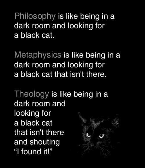Philosophy, Metaphysics and Theology
