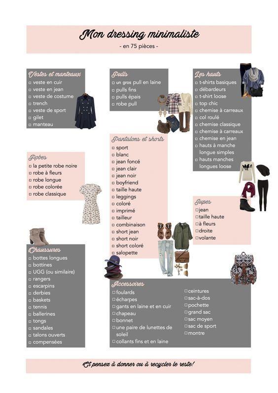 dressing minimaliste, garde robe, vêtements, écologie
