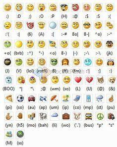 typing emoticons using qwerty keyboard yahoo image