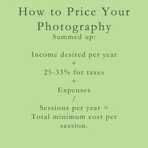 How To Price Your Photography Good Thoughts For Anyone Getting